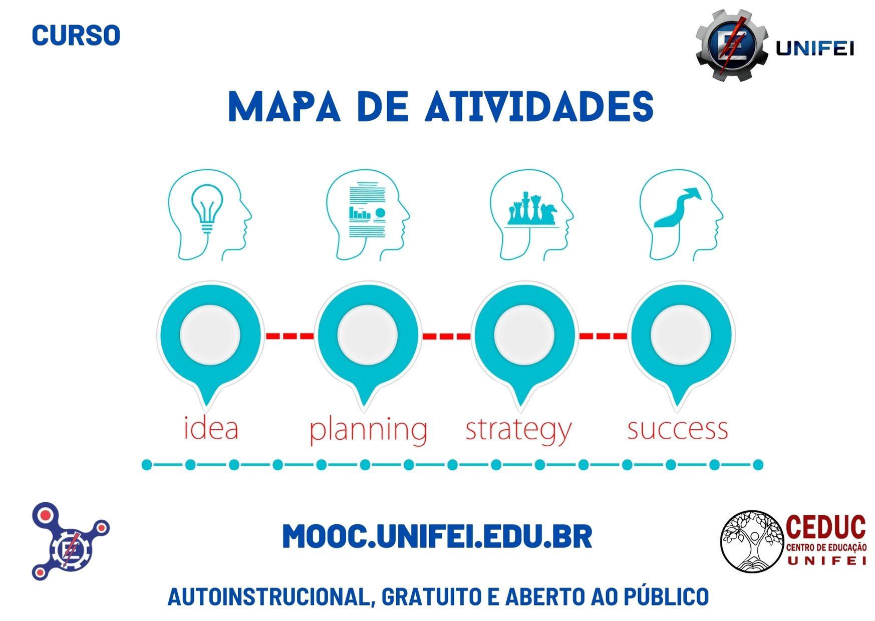 MINICURSO MAPA DE ATIVIDADES PARA PLANEJAMENTO DE CURSO EAD